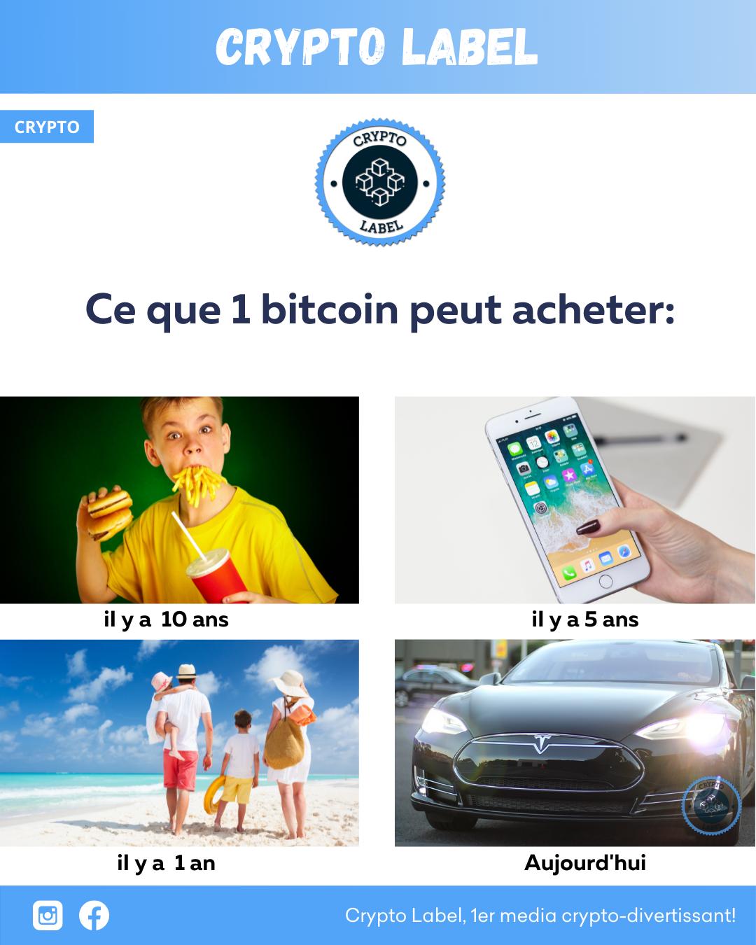 Ce que 1 bitcoin peut acheter - Crypto-Label