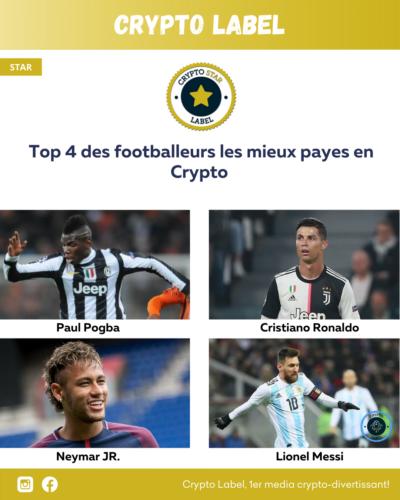 Top 4 footballeurs - Stars label - Crypto Label